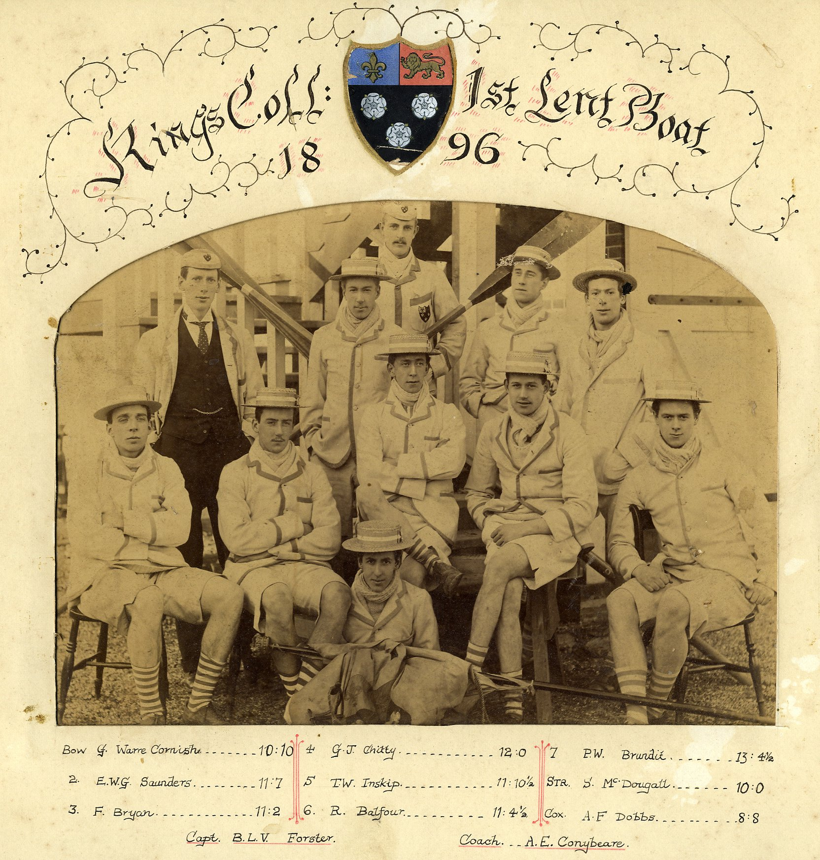 Crew of King's College's 1st boat,  Lent 1886.  [KCAS/5/4/1]
