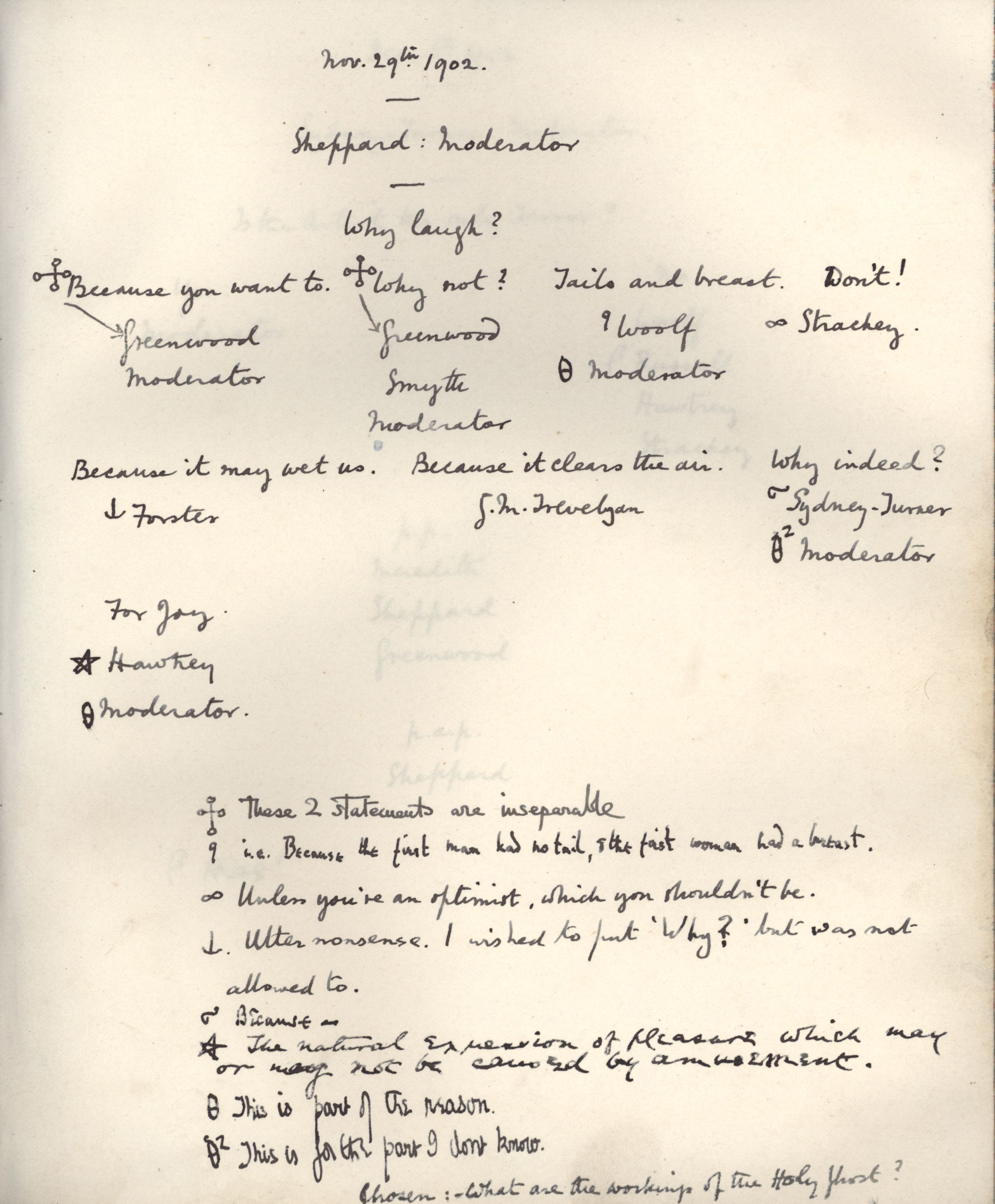 Minutes of a meeting in which Sheppard asked 'Why laugh?' [KCAS/39/1/14, 29 November 1902]