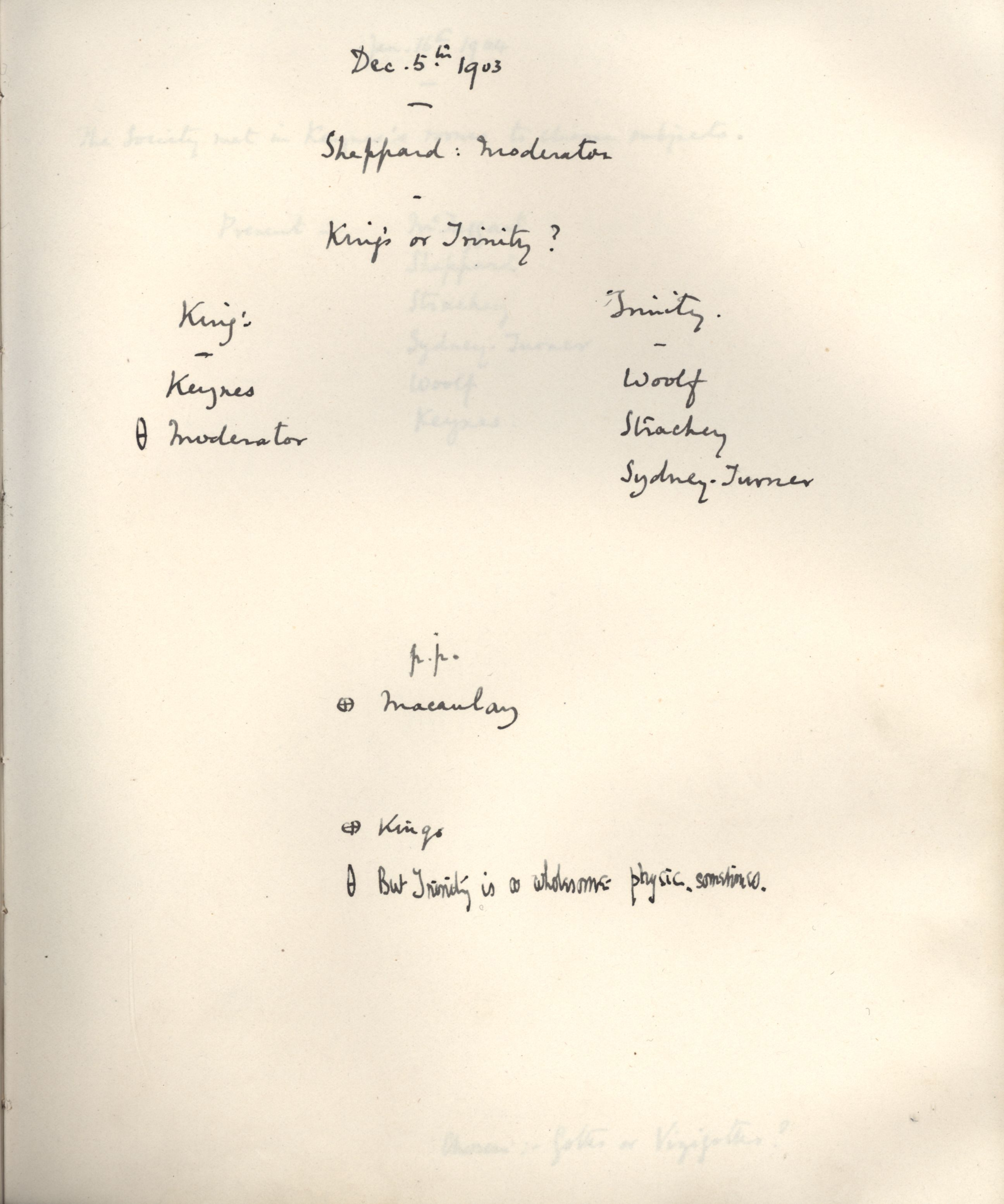Minutes of a meeting in which Sheppard asked 'King's or Trinity?' [KCAS/39/1/14, 5 December 1903]