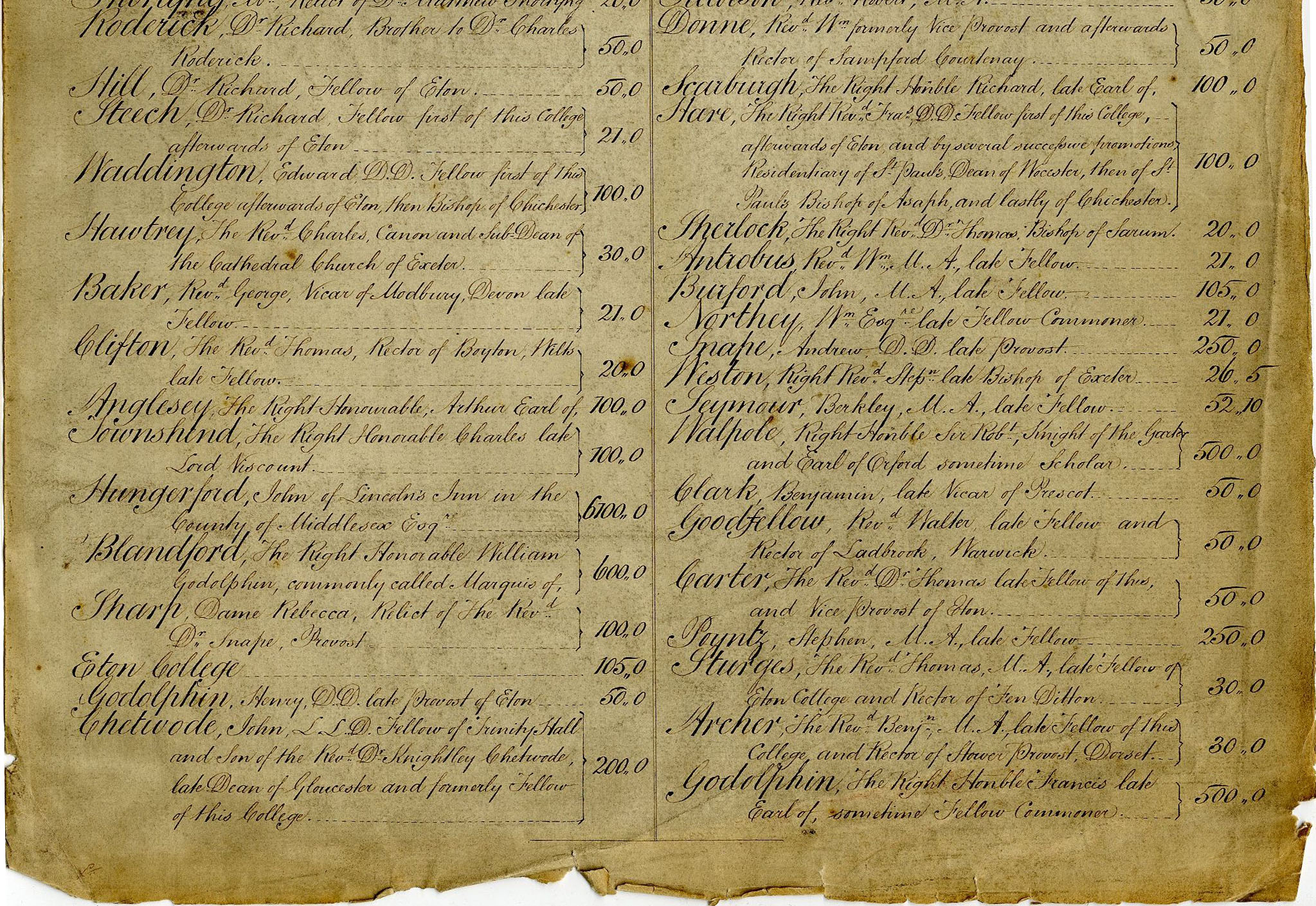 Lower half of the 'List of Contributors to the West Wing of the College Erected A.D. 1724' [Coll 1.85]