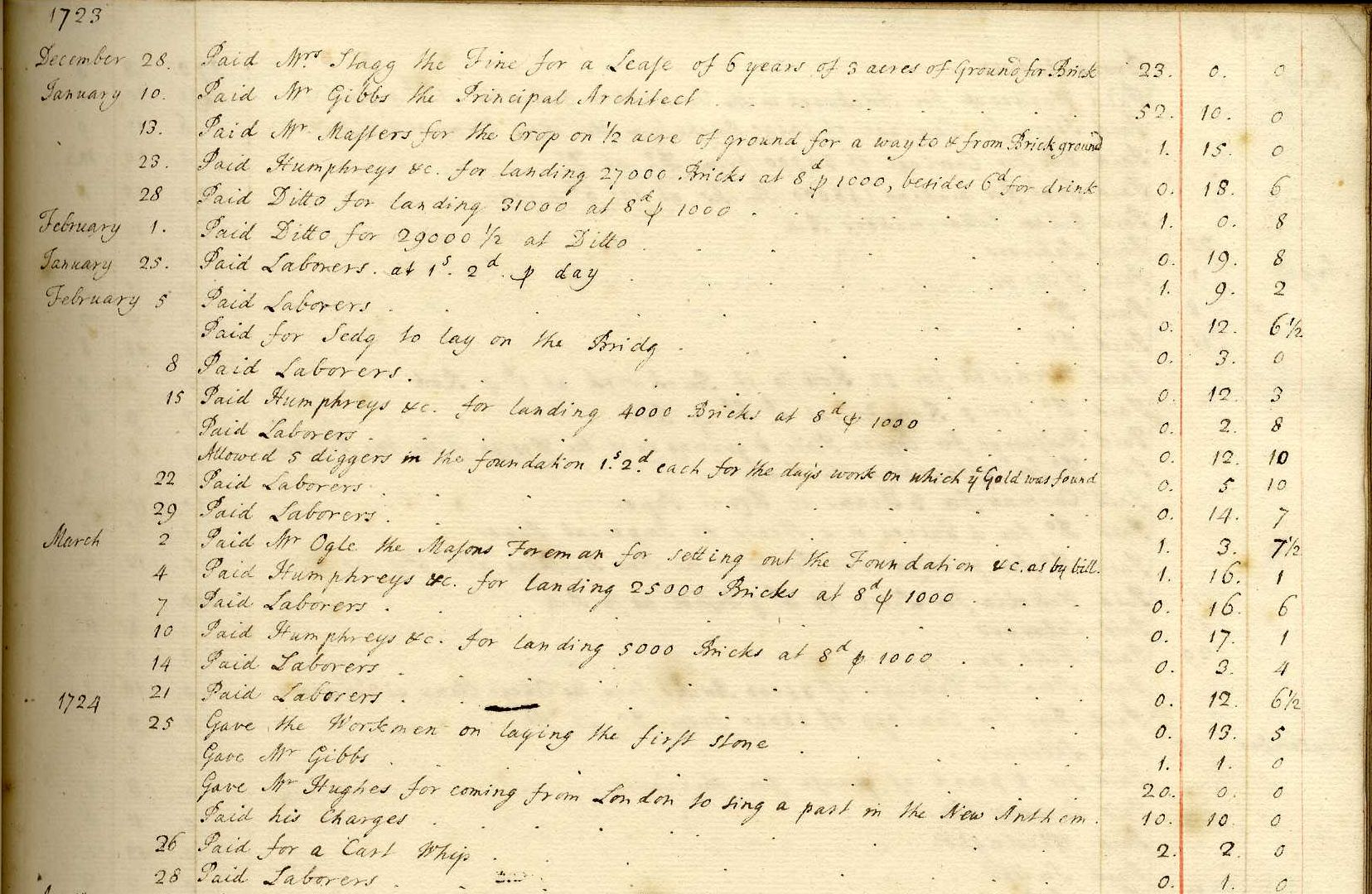Part of the account of spending on the Gibbs' building. 28 December 1723 – 25 March 1724 shown here. [GIB/6]