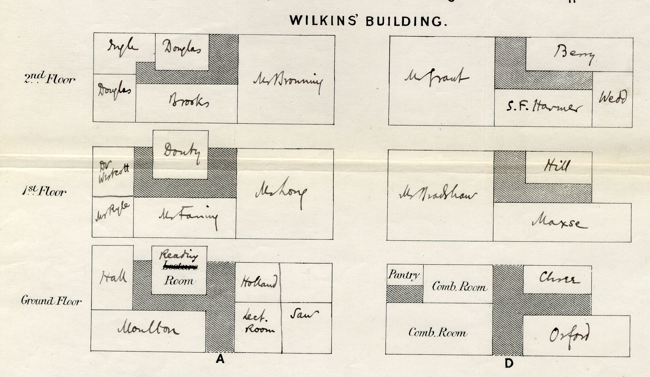 Detail of a room plan, October 1895. [KCAC/1/1/3/2/1]
