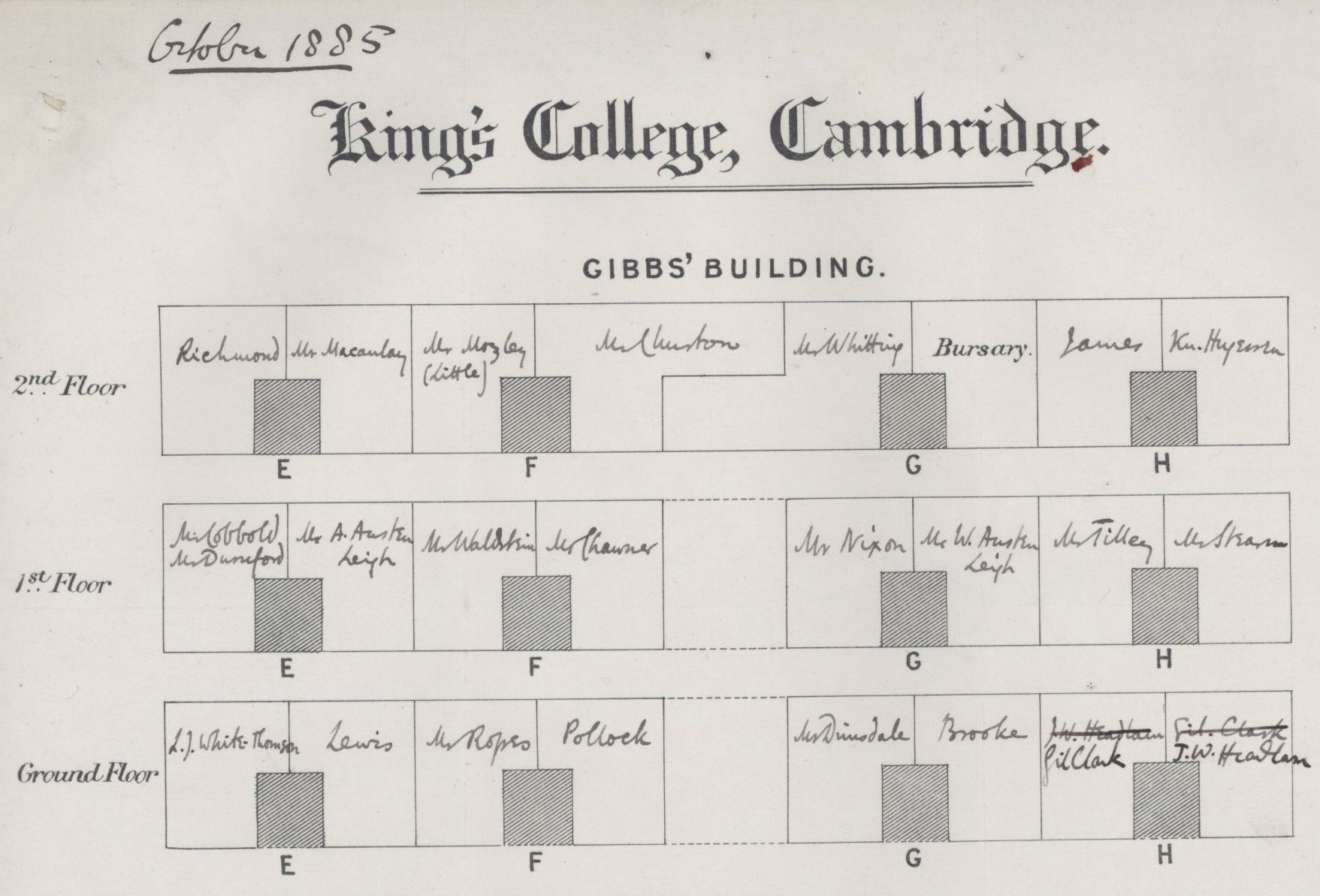 Floor plan, October 1885, showing the Bursary, M.R. James and Augustus Austen Leigh. [KCAC/1/3/2/1]
