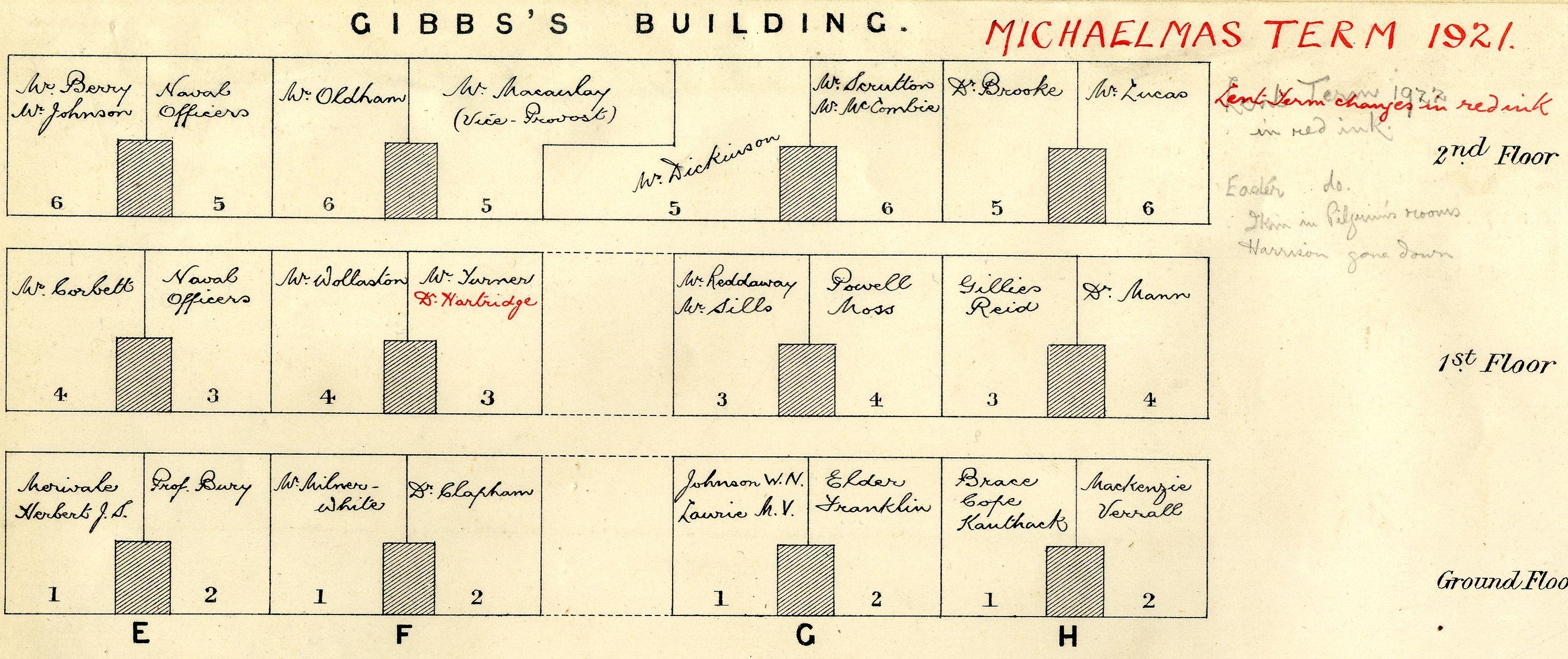 Floor plan, Michaelmas term 1921, showing naval officers, Dickinson, Hartridge, Wollaston, Mann and Milner-White. [KCAC/1/3/2/1]