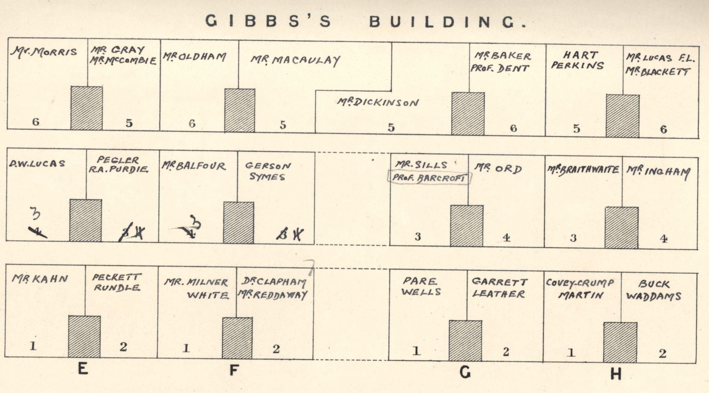 Floor plan, Michaelmas term 1931, showing Dent in G6. [KCAC/1/3/2/1]