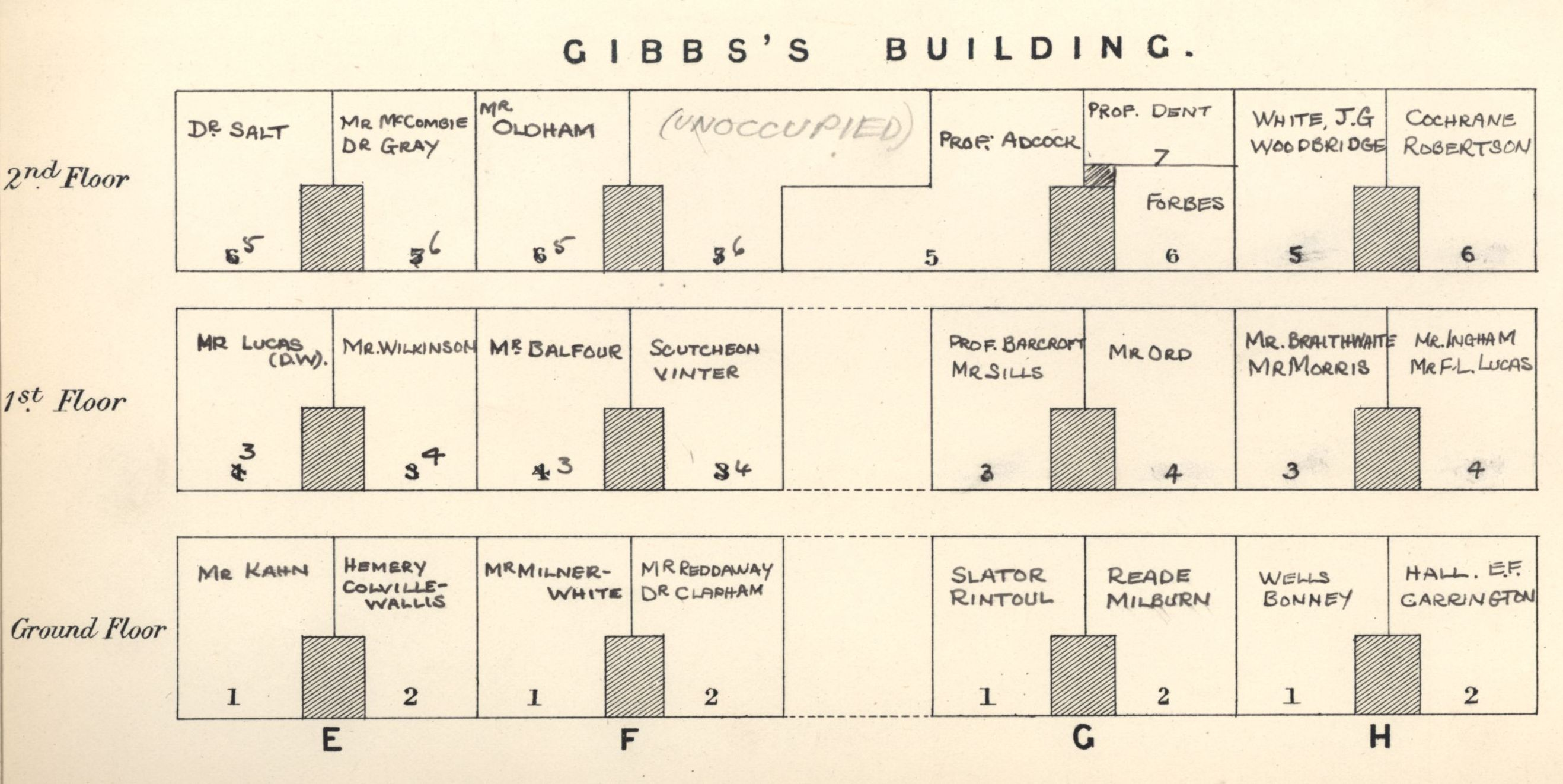 Floor plan, Michaelmas term 1935, showing Dent in G7, greatly reducing his space.