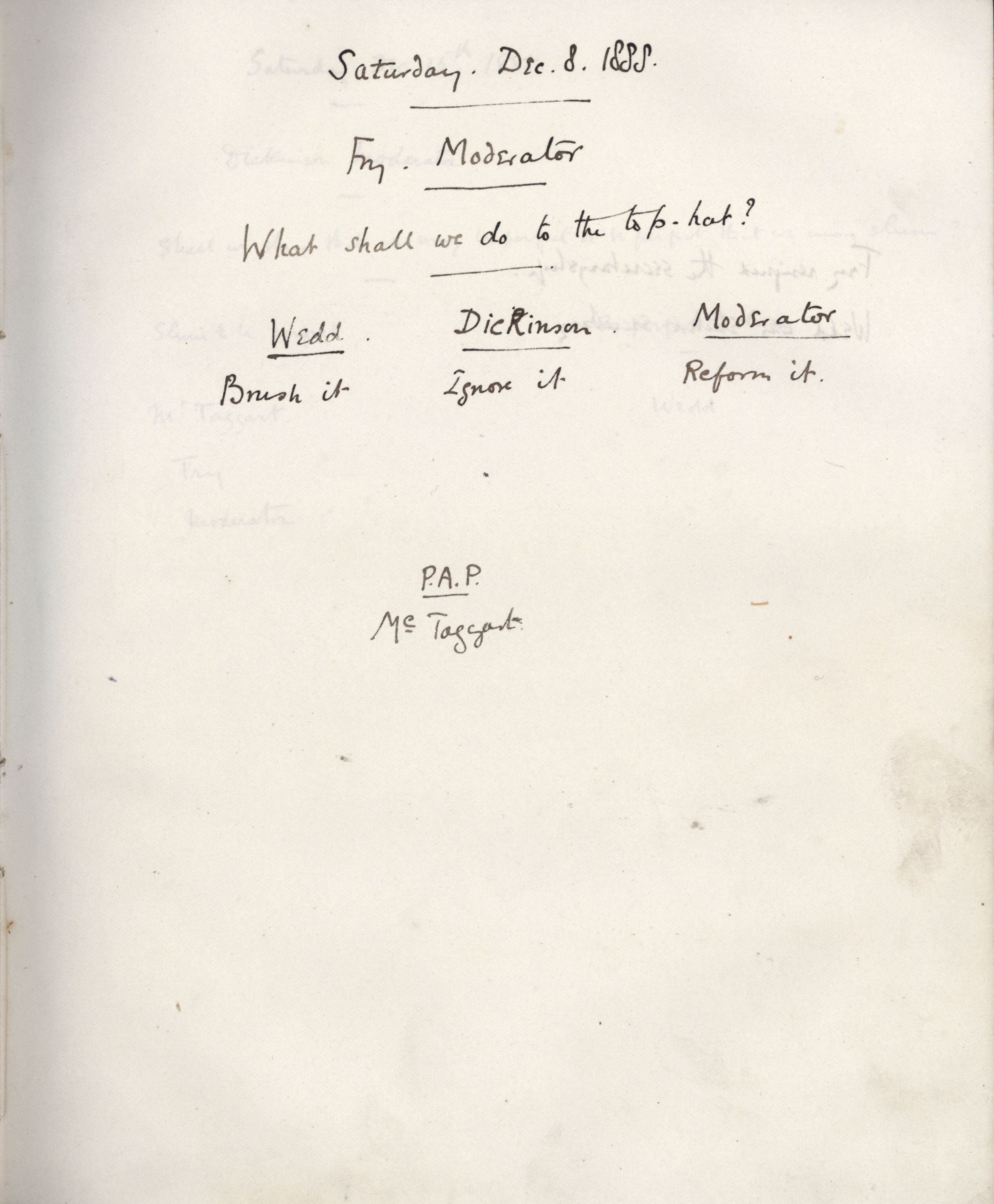 Minutes of a meeting in which Fry asked 'What should we do to the top-hat?' [KCAS/39/1/11, 8 December 1888]