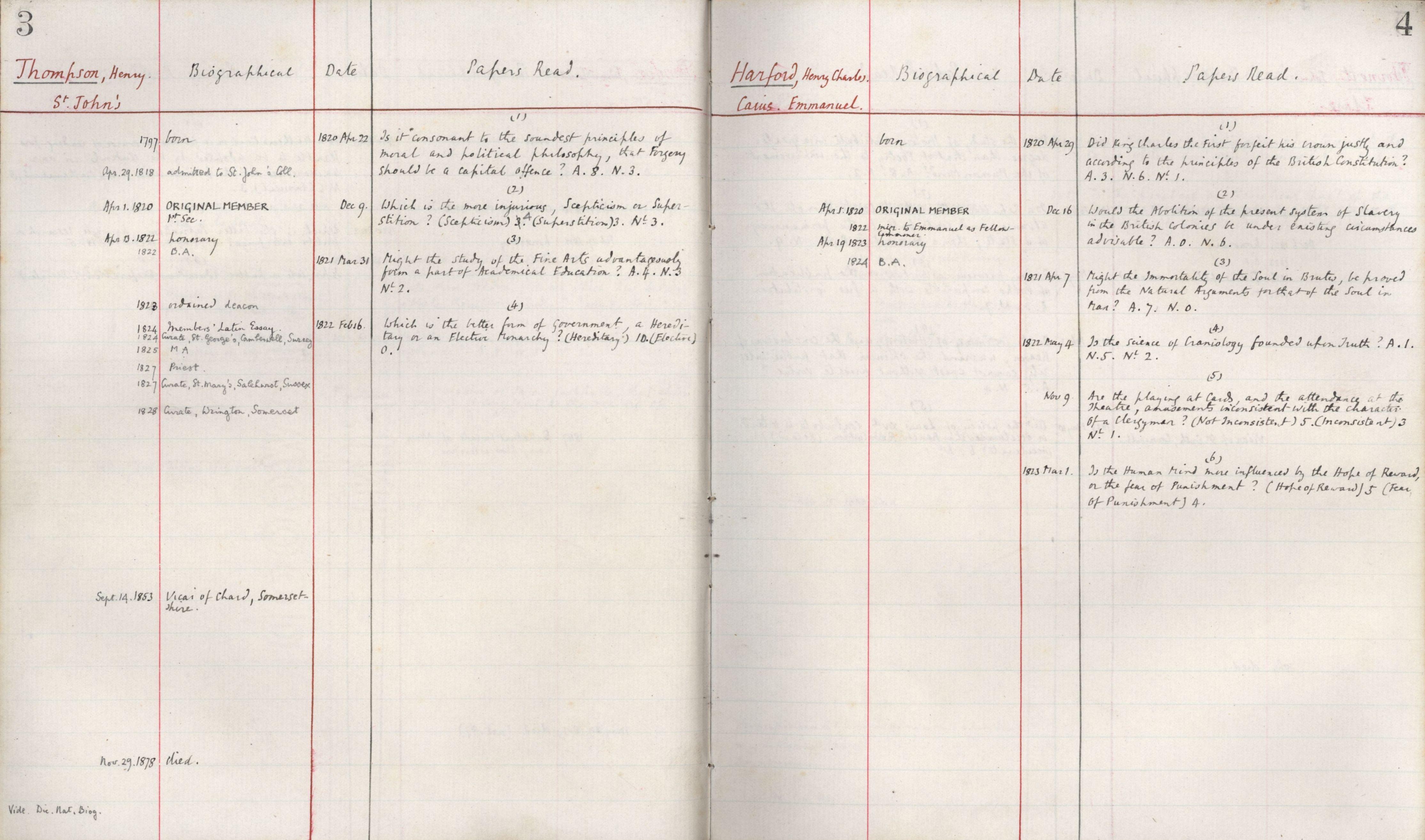 Register entries for Henry Thompson and Henry Charles Harford. [KCAS/39/3/1, 3-4]