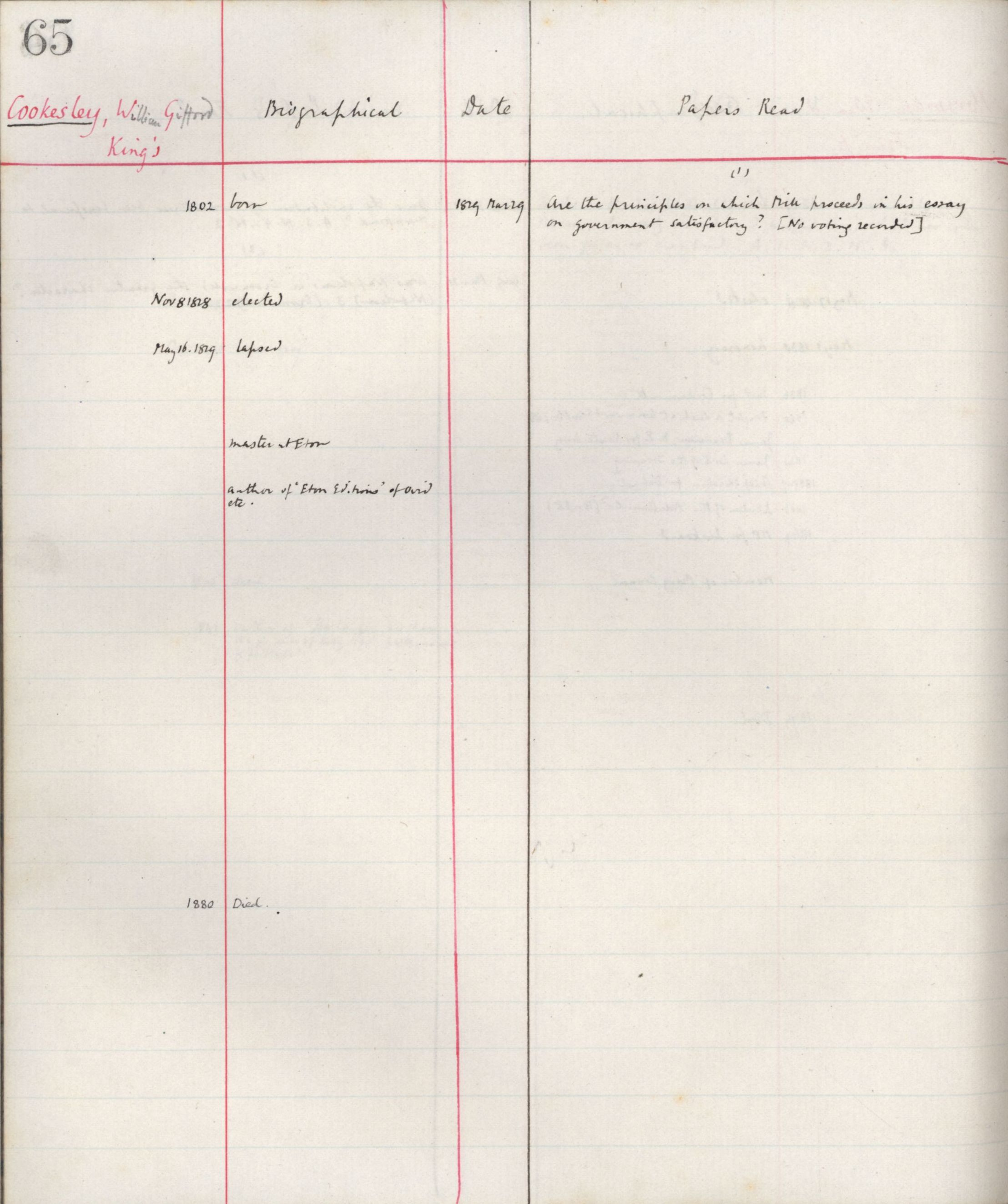 65: Cookesley, William Gifford. [KCAS/39/3/1, Register]