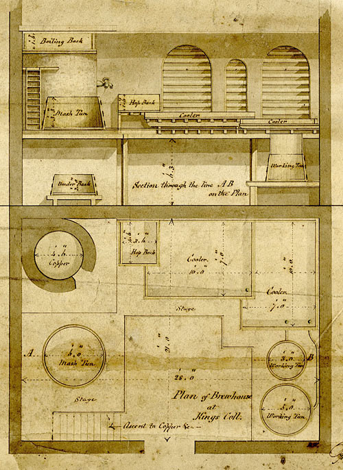 Plan of the brewhouse of King's College by Richard Woods (undated)