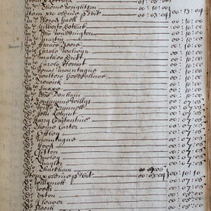 Entry in a Mundum book showing payment of a scholar's allowance to Robert Wallpole's [sic], 1697. (KCAR/4/1/1/38)