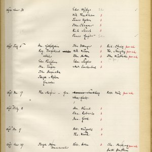 Page from Clarke's 'Register of Matriculations of Members of King's College 1544-1818' compiled from the University Records. (KCHR/3/1/14, f.62)